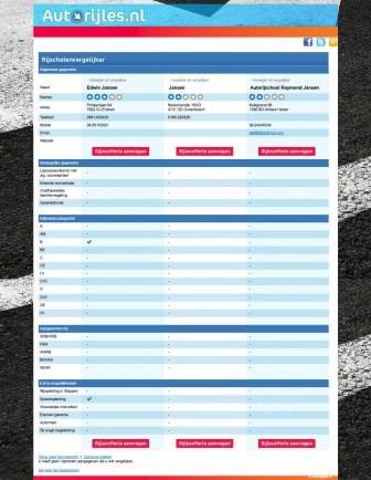 rijscholenvergelijker, Autorijles.nl, rijschool, zoeken