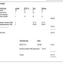 rijschool, factuur, praktijkexamen, BTW-vrij, CBR